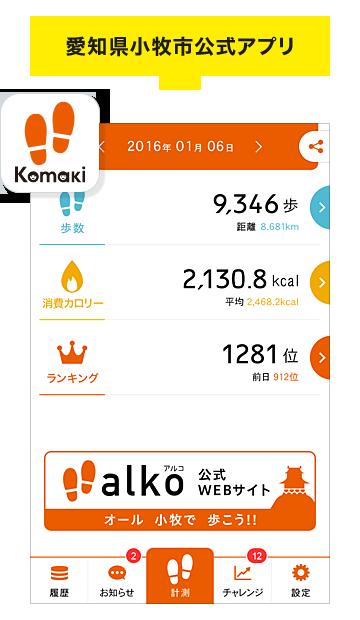 ach_alko